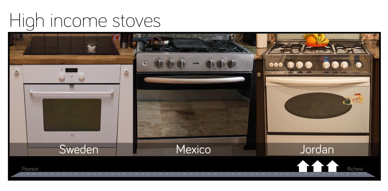Dollar Street stoves