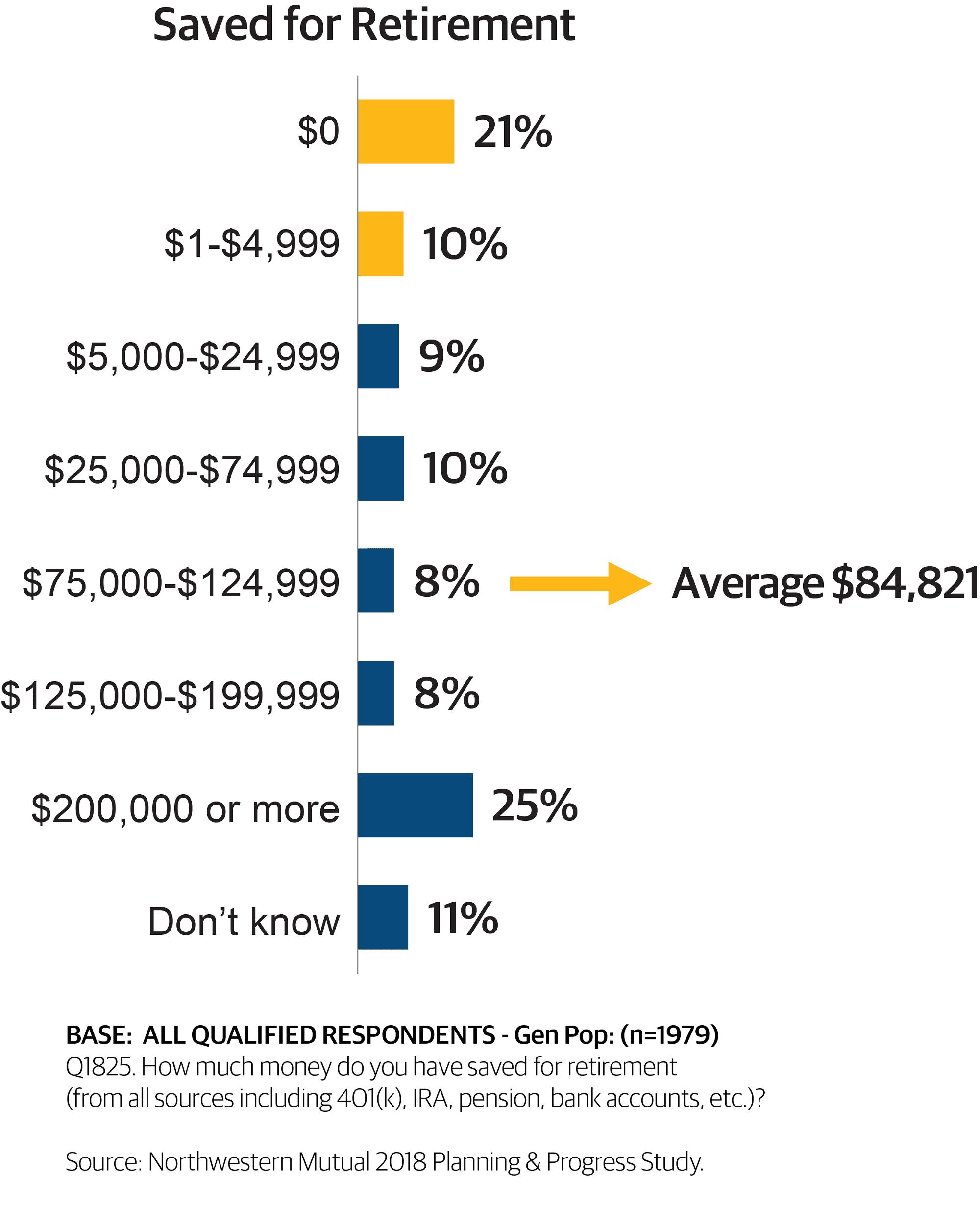 Chart asset: Northwestern Mutual 2018 P&P