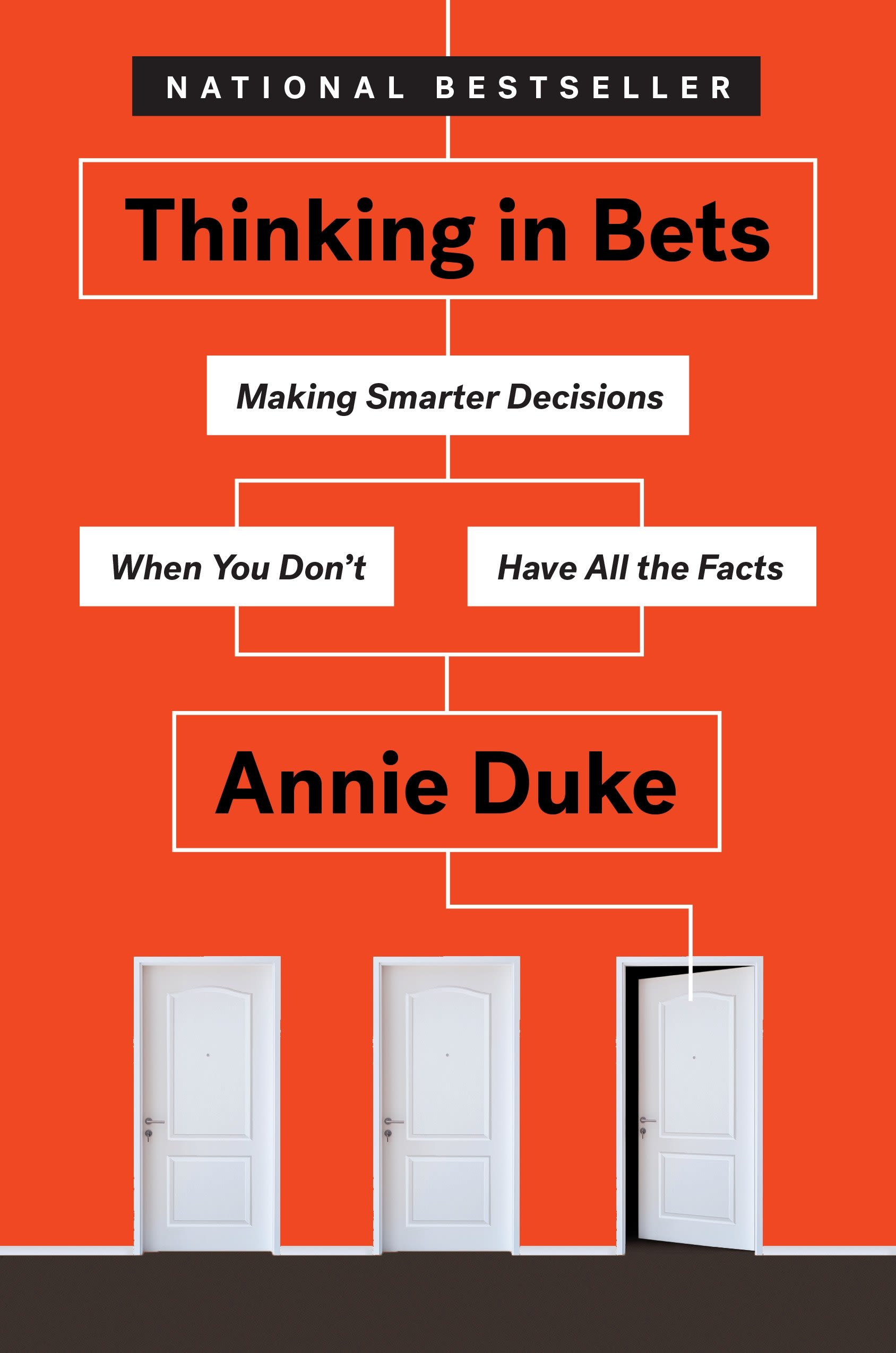 One time use: Book Cover thinking in bets