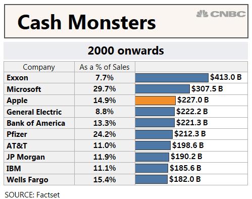 Cash Monsters 2000+ Schoen 7-13-2018