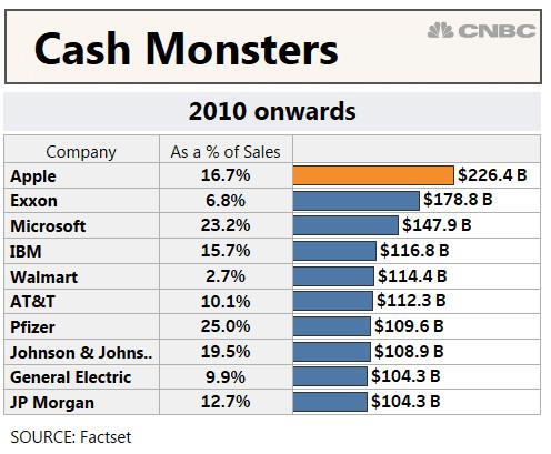 Cash Monsters 2010s Schoen 7-13-2018