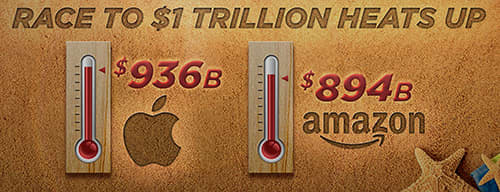 Race to One trillion Amazon Apple chart