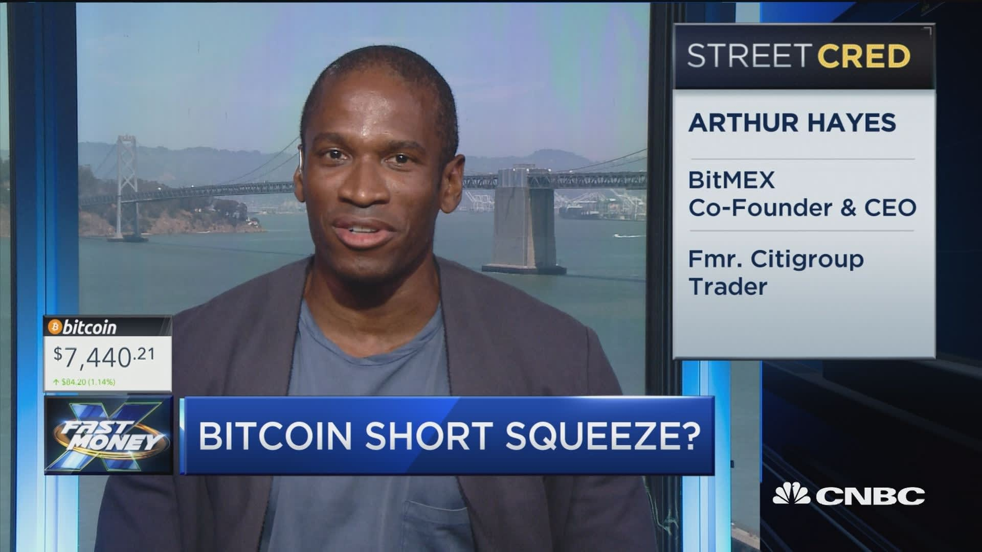 Was bitcoin's rally just a short squeeze? Bitmex CEO isn't convinced