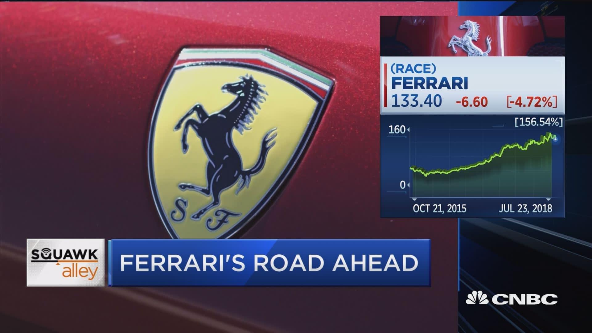 Ferrari Headquarters Usa