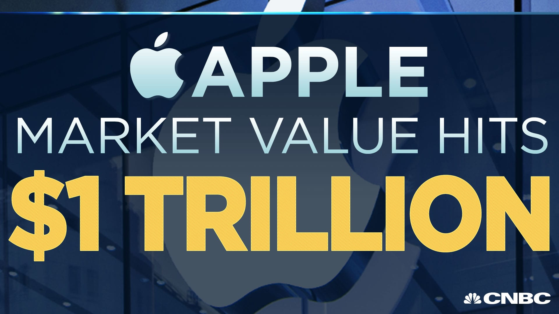 Chrysler Capital Finance >> Here's a live look at Apple's historic run at $1 trillion ...