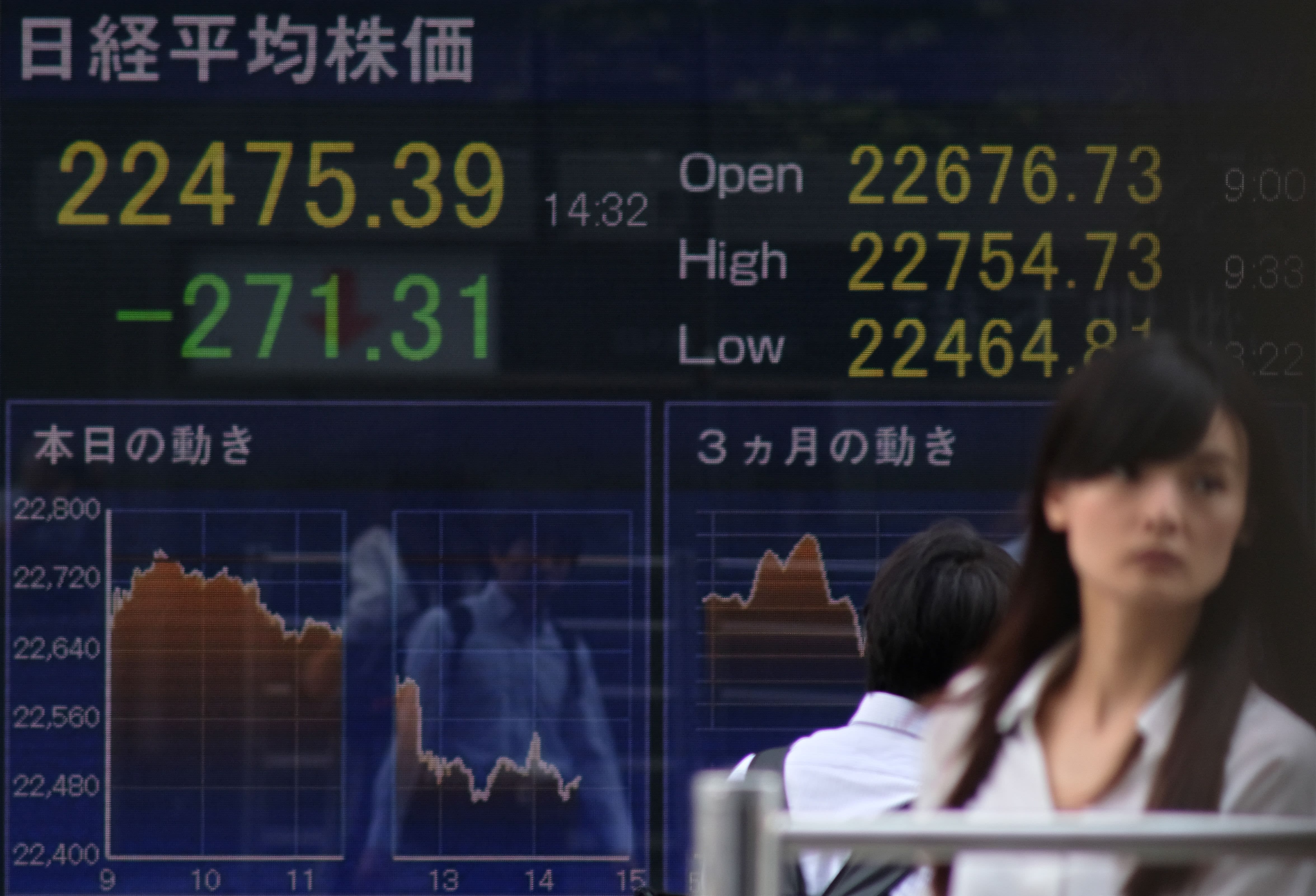 Asia Pacific shares mostly rise as growth in South Korea continues to slow