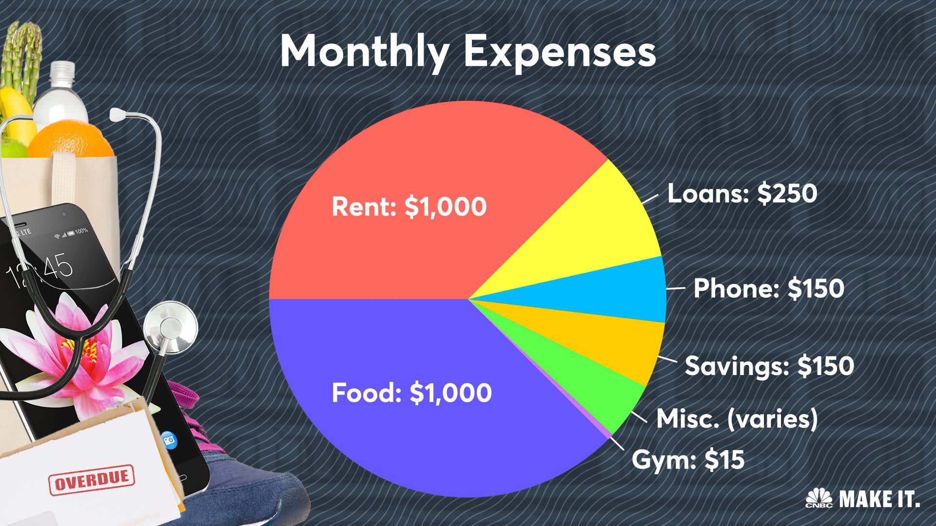 CH Alicia Kennedy budget breakdown 8.24.18