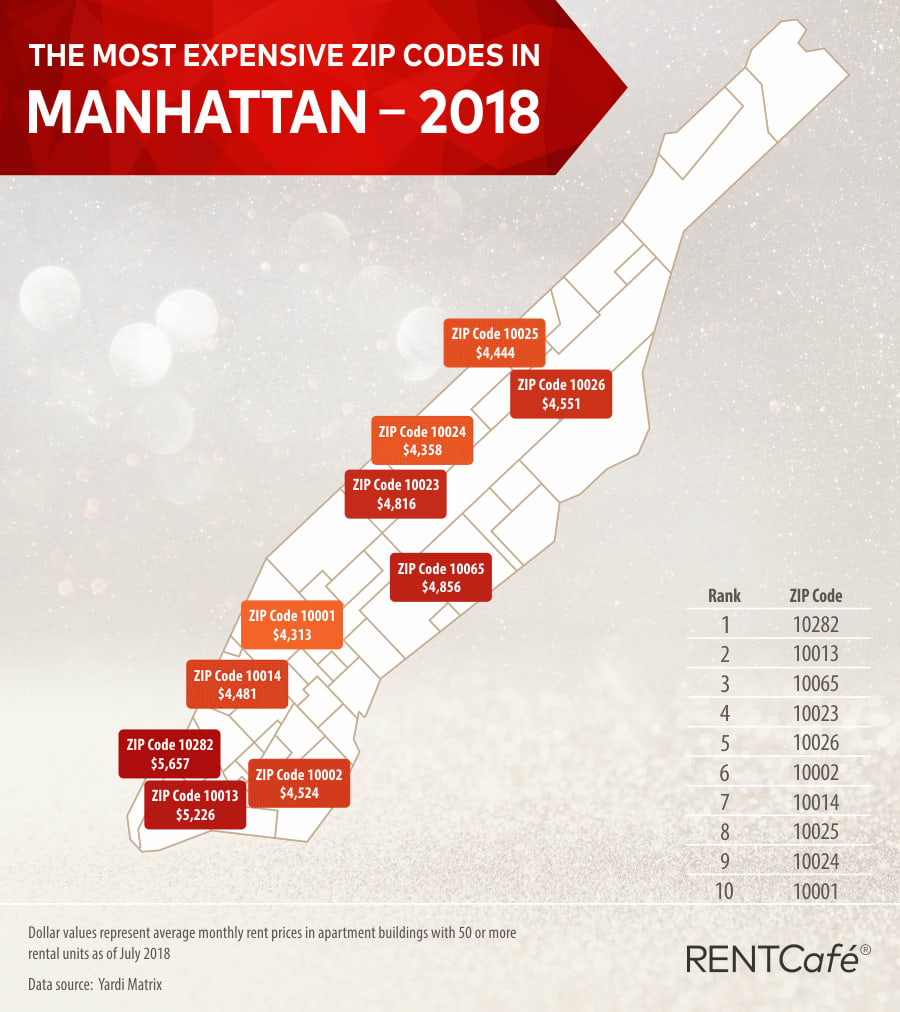 The most expensive ZIP codes for renters in the US Zip Code Map Of Manhattan on map of manhattan schools, map of manhattan district, new york manhattan zip code, central park zip code, map of manhattan neighborhood, map of manhattan area, map queens zip code, map ny zip code,