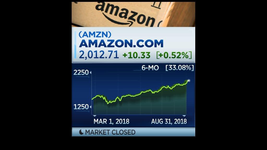 Amazon shares Sanders LEVY 180831