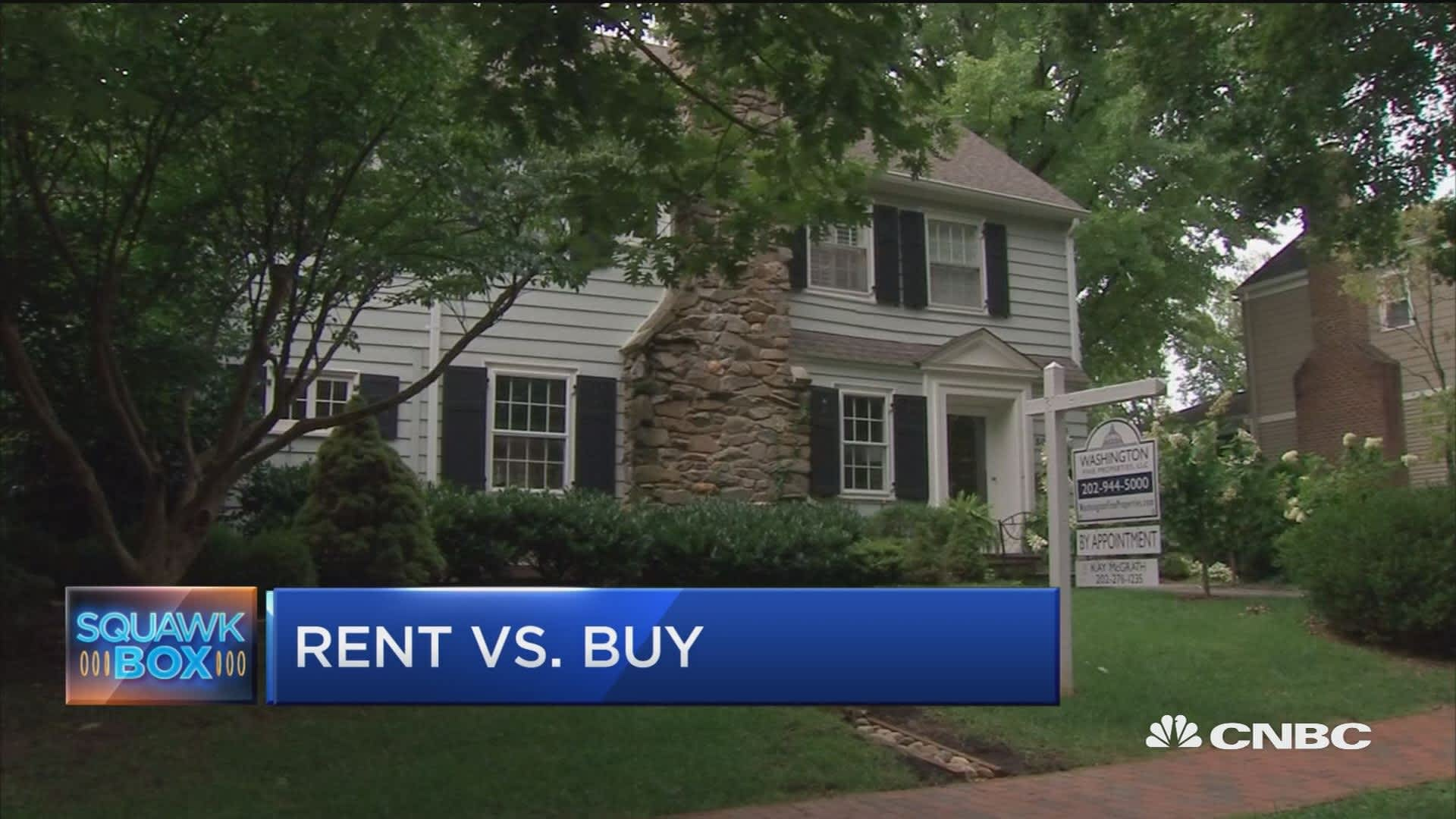 Buying a home now cheaper than renting in only 35% of US counties