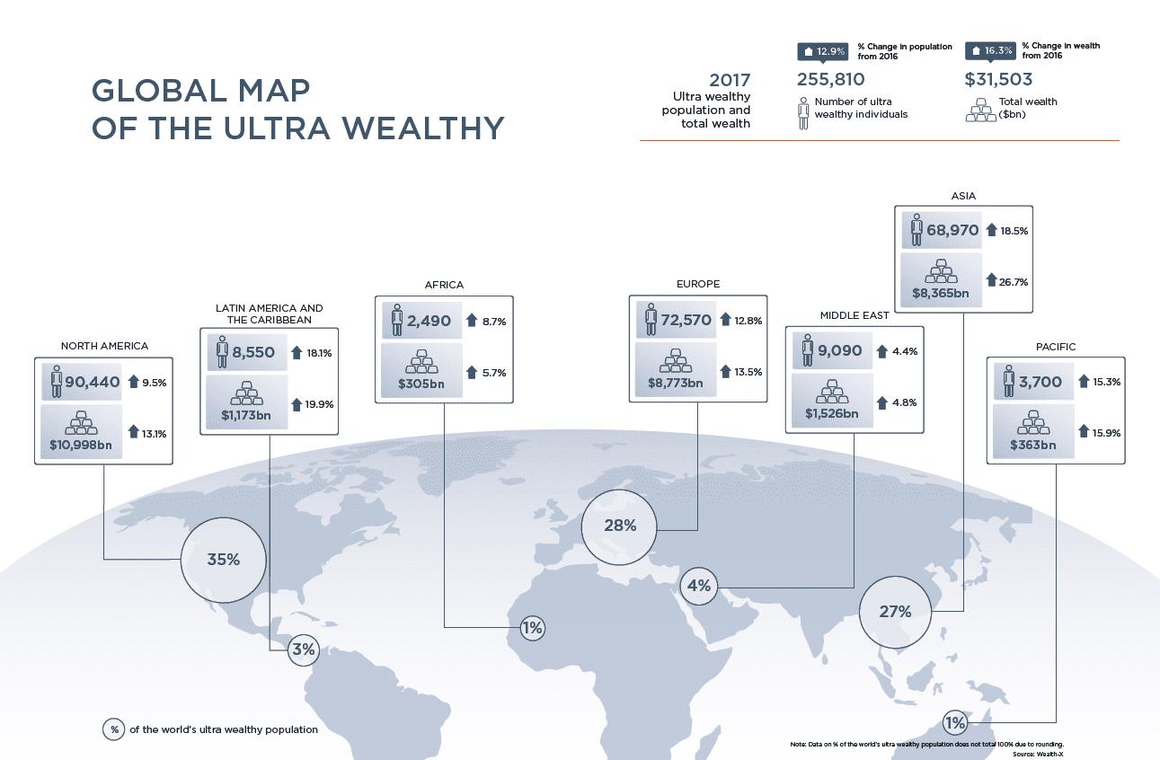 wealth map bottom 180911