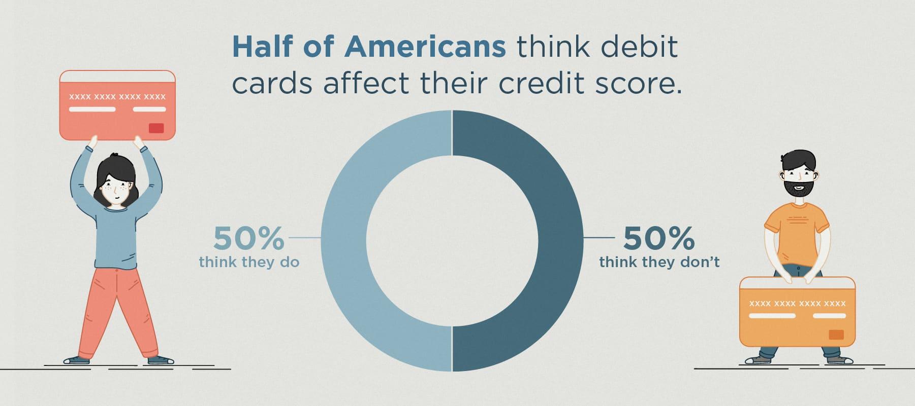 CH: Debit card myth 1
