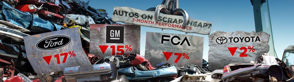 CNBC: Autos on Scrap Heap