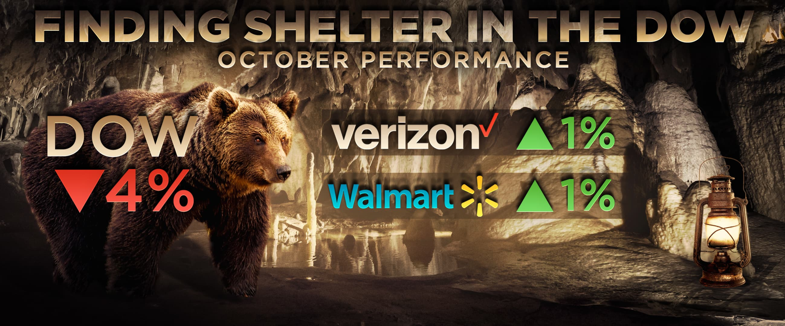 Finding Shelter in the Dow 181011