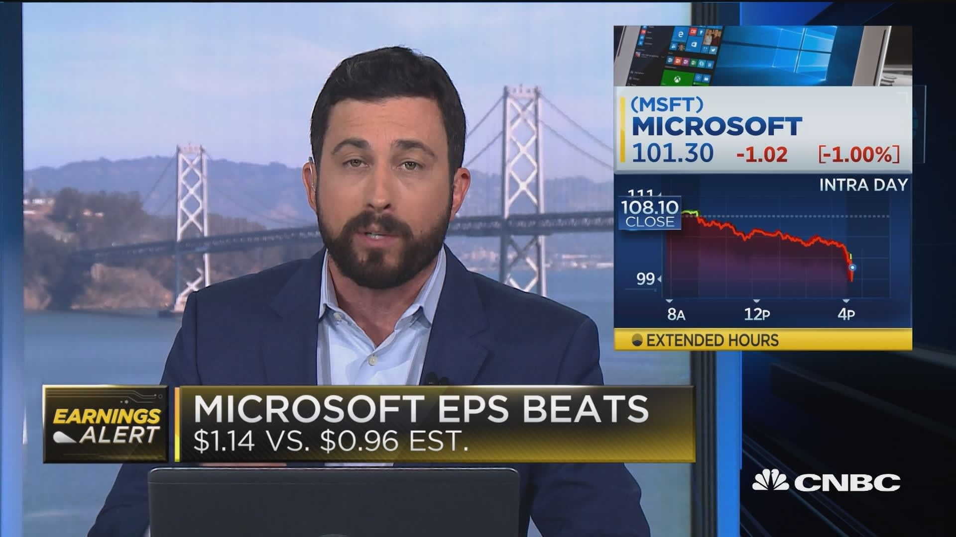 Microsoft beats earnings expectations