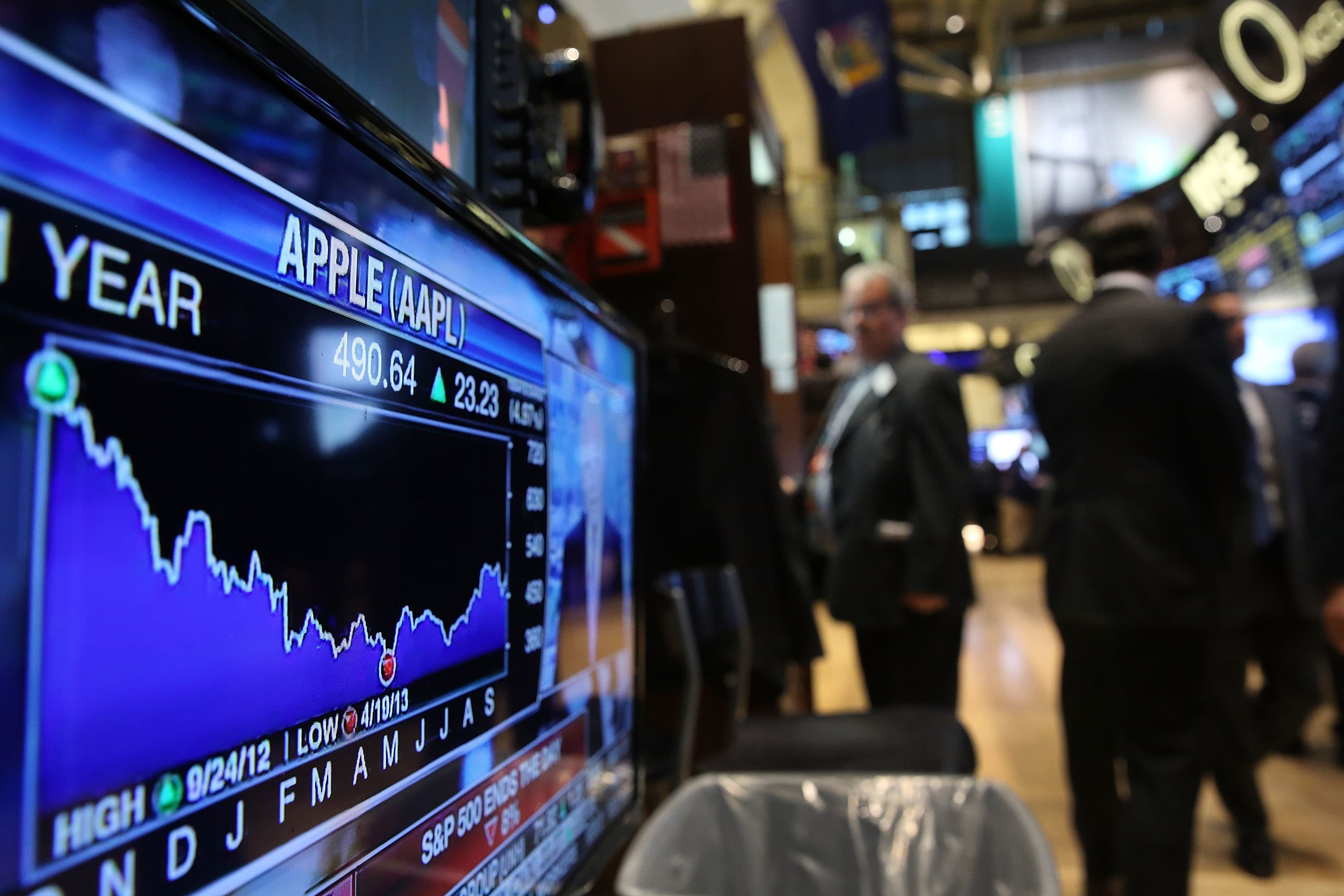 Apple could face some pressure before hitting record highs, trader warns