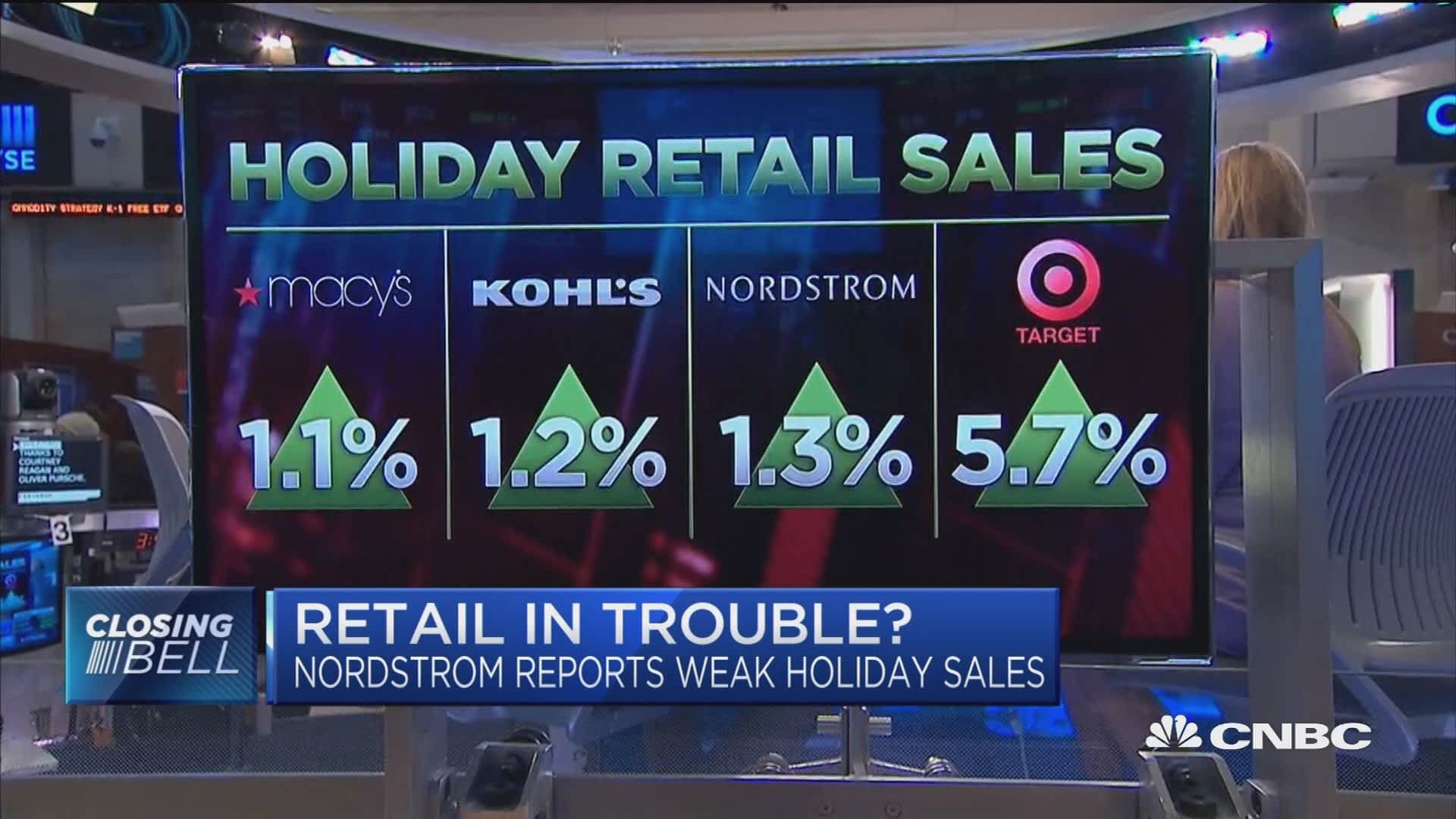 Could Nordstrom's weak holiday sales mean retail is in trouble?