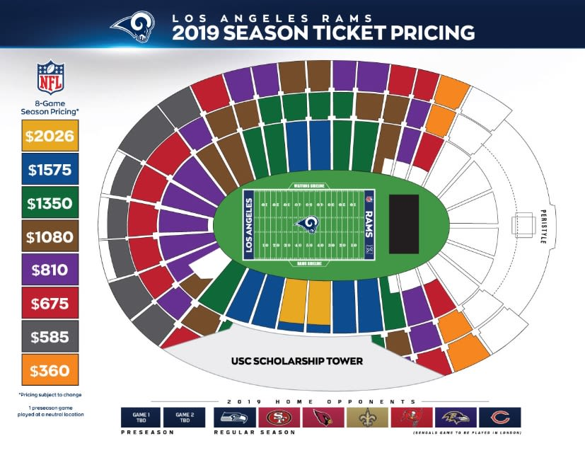 ONE TIME USE HANDOUT: Rams Season Ticket Pricing