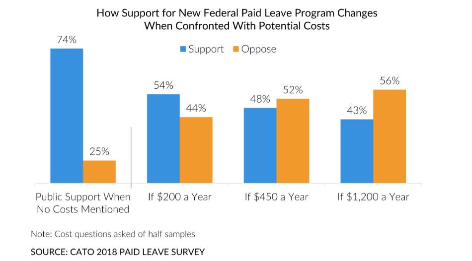Federal paid leave 190206 Konish EC