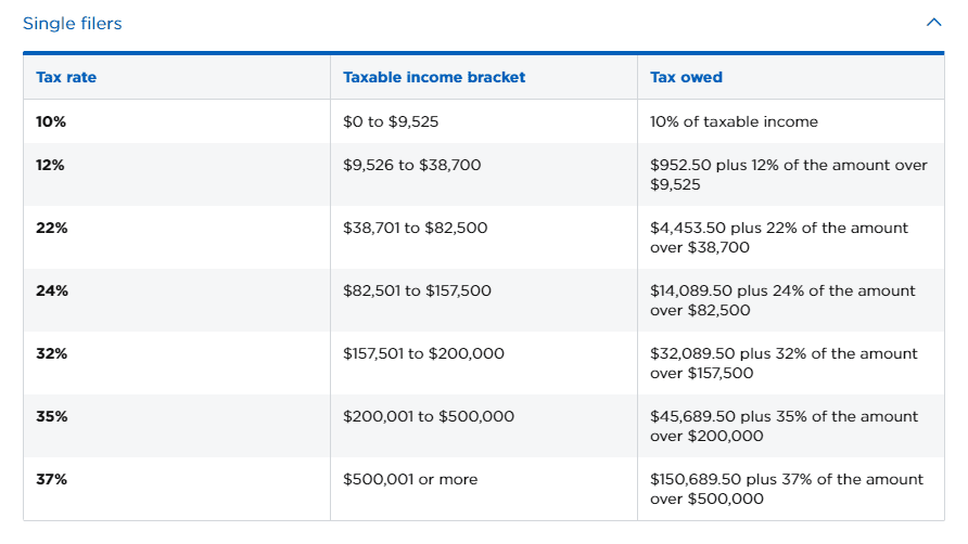 Handout: nerdwallet tax bracket single filer