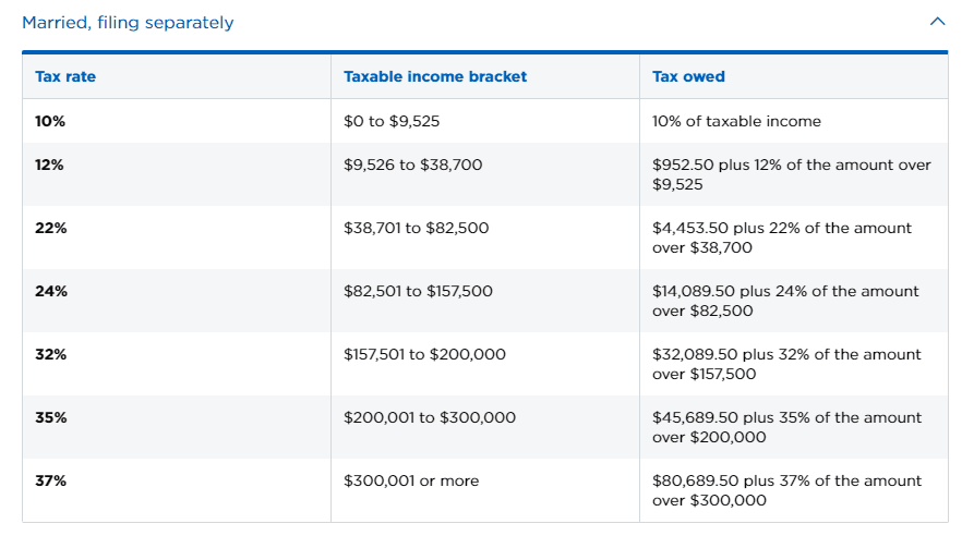 Handout: nerdwallet tax bracket married separate