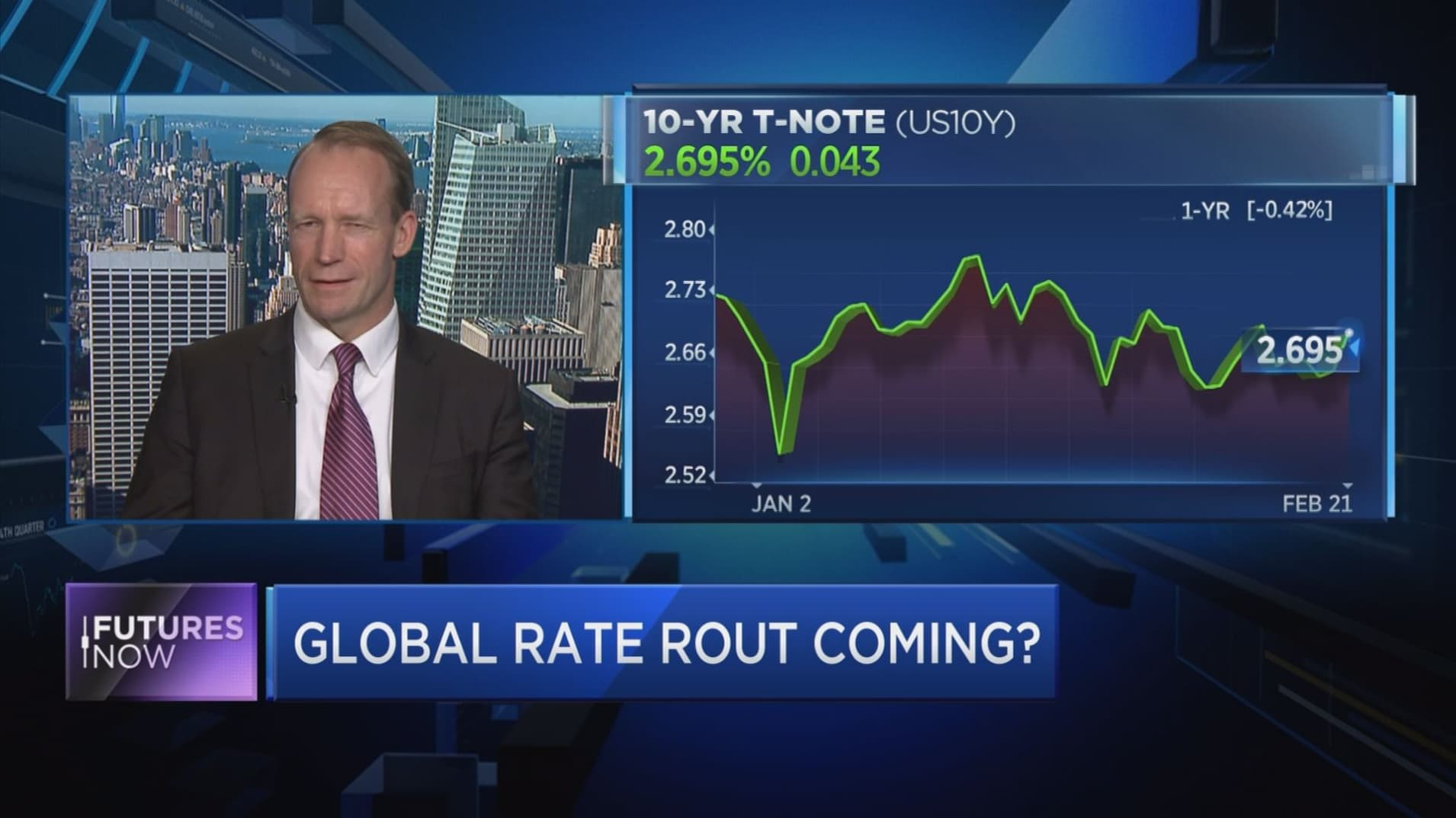 Global interest rates could fall to 2016's historic lows, Medley Global Advisors predicts