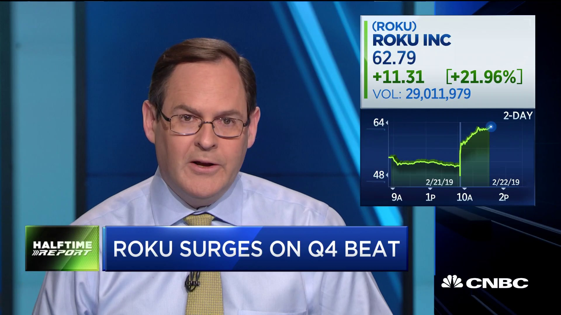 Is Now The Time To Buy Roku