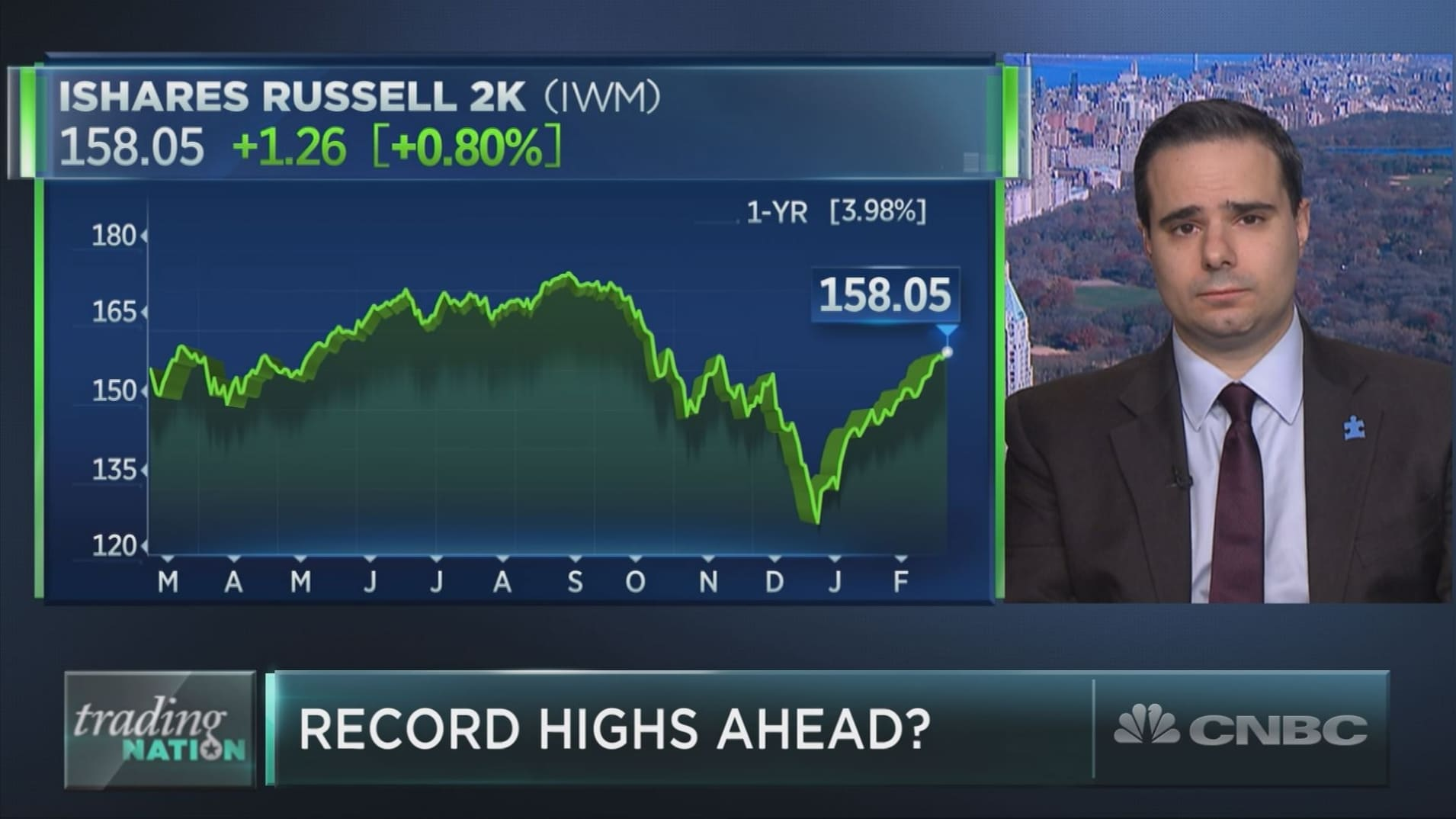 The man who called the small-cap rally sees records ahead