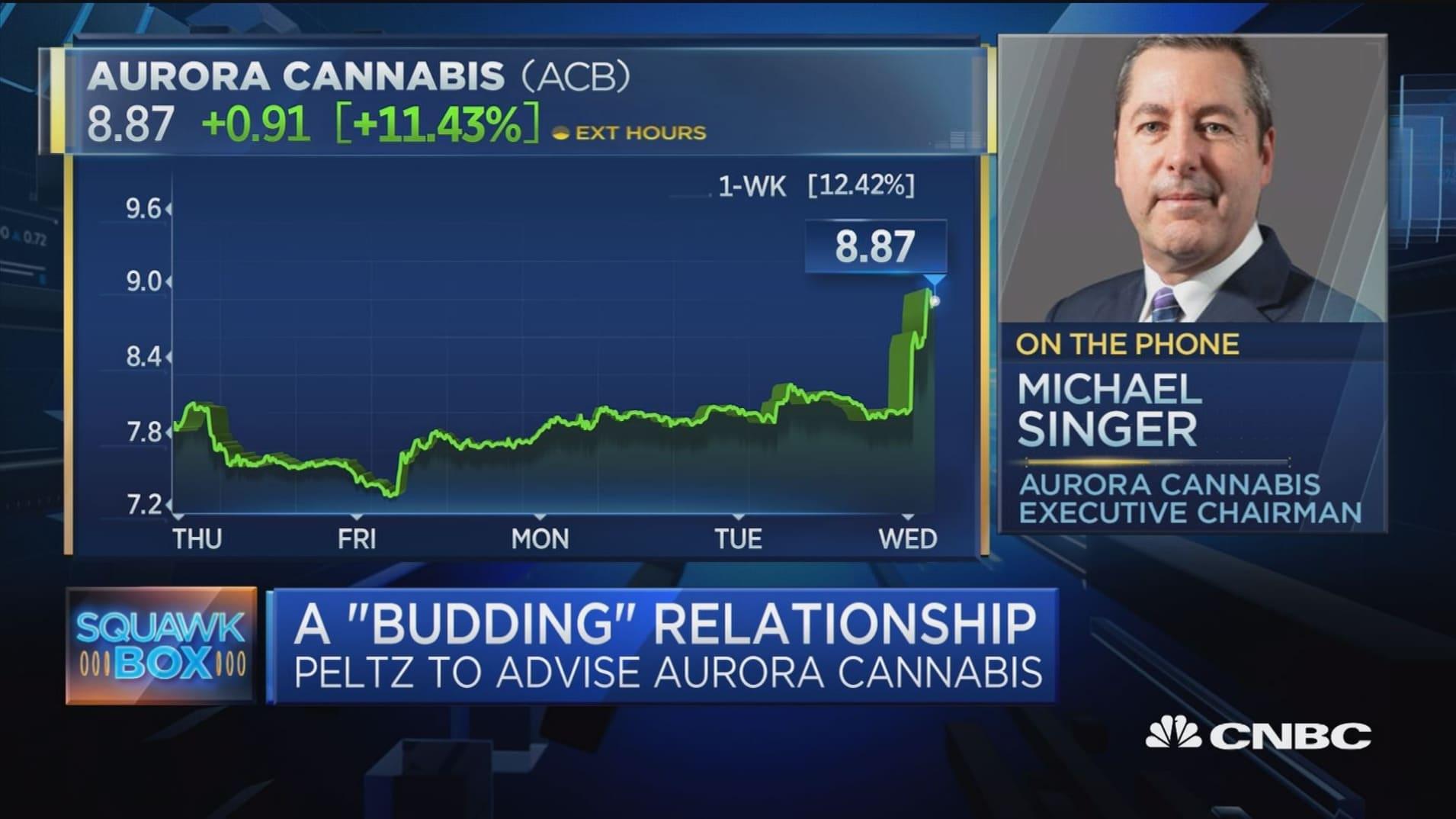 Aurora Cannabis chairman describes Nelson Peltz partnership, plans for consumer expansion