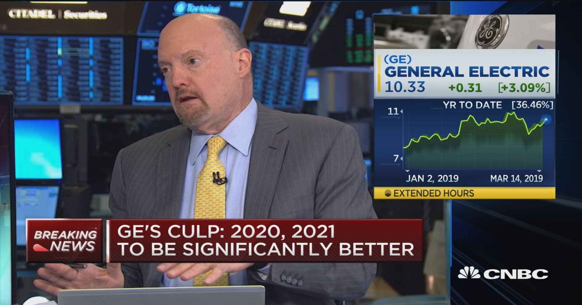 Cramer on GE 2019 Outlook: 'This is the reset we've been waiting for'