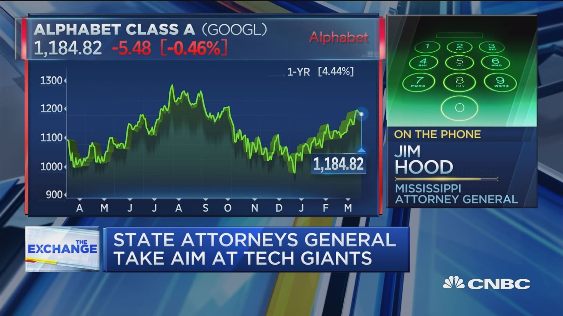 'We're preparing' to build an antitrust case against Google similar to Microsoft, Mississippi AG says