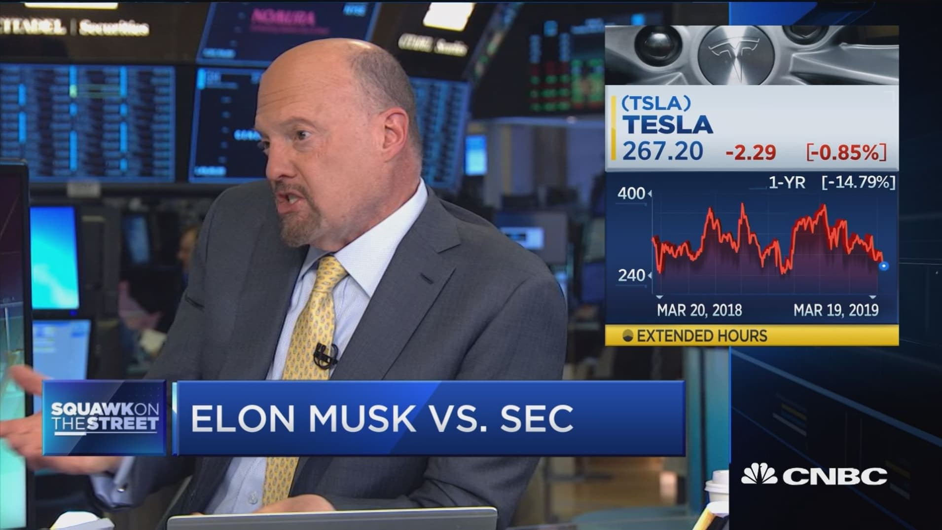 Cramer: Musk has 'made a fool' of the judge overseeing SEC settlement case