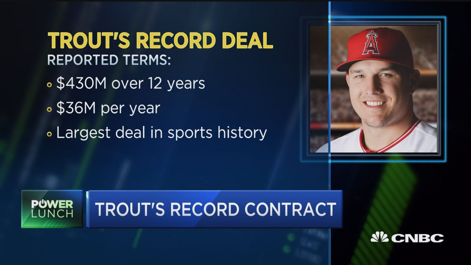 Mike Trout reportedly to sign $430M contract with LA Angels