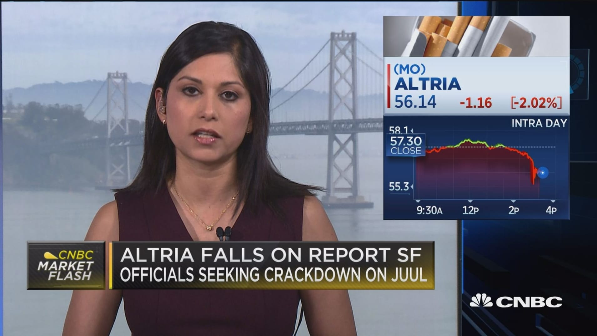 Altria falls on report San Francisco officials seeking Juul crackdown