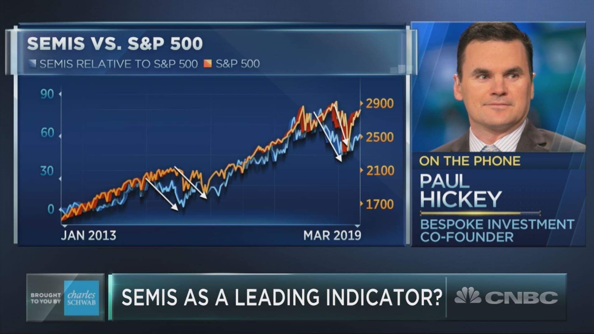 One under-the-radar indicator could suggest new market records ahead