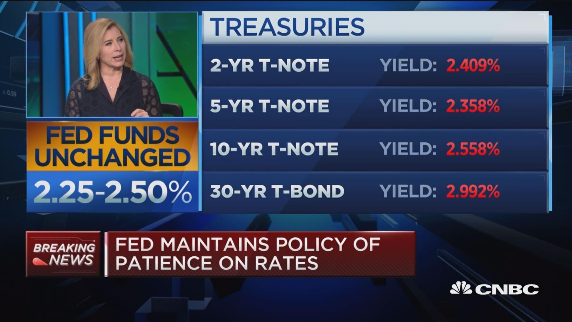 Fed got the message that balance sheet tightening was hitting markets: CIO
