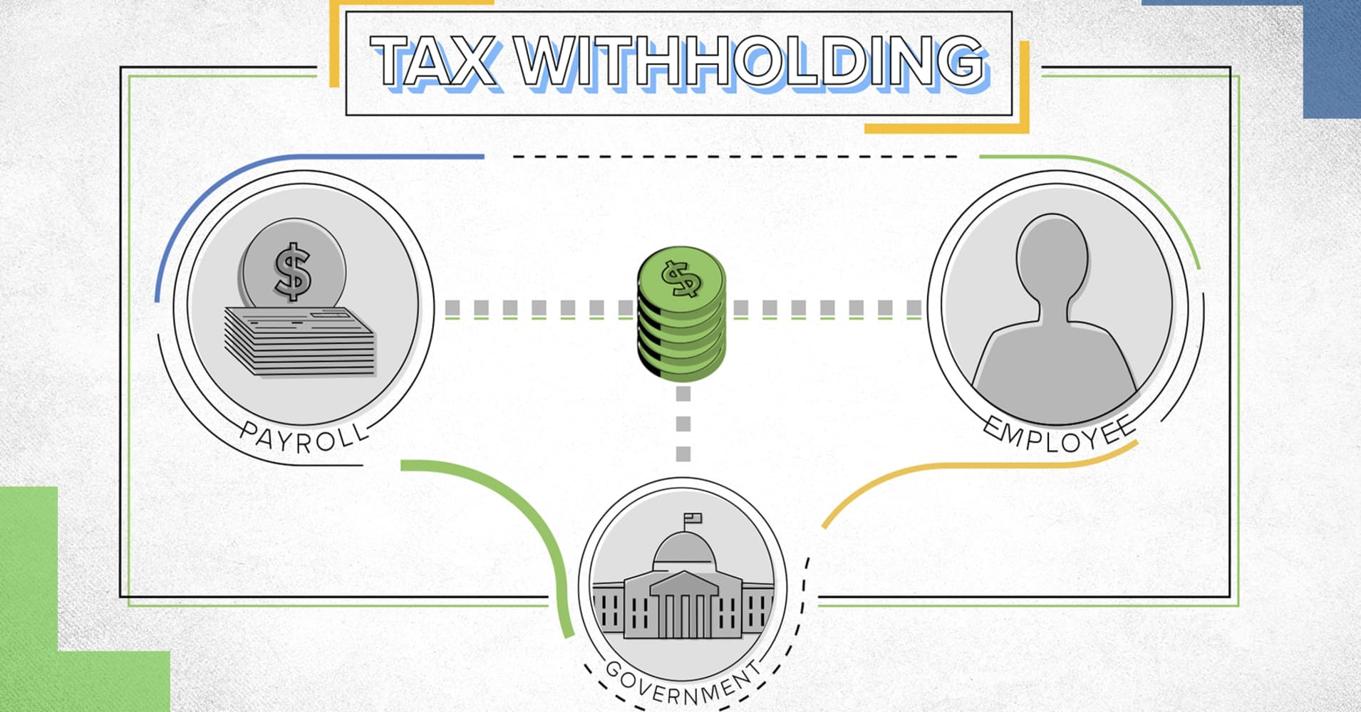 Tax withholding – what it is and how it affects your take-home pay