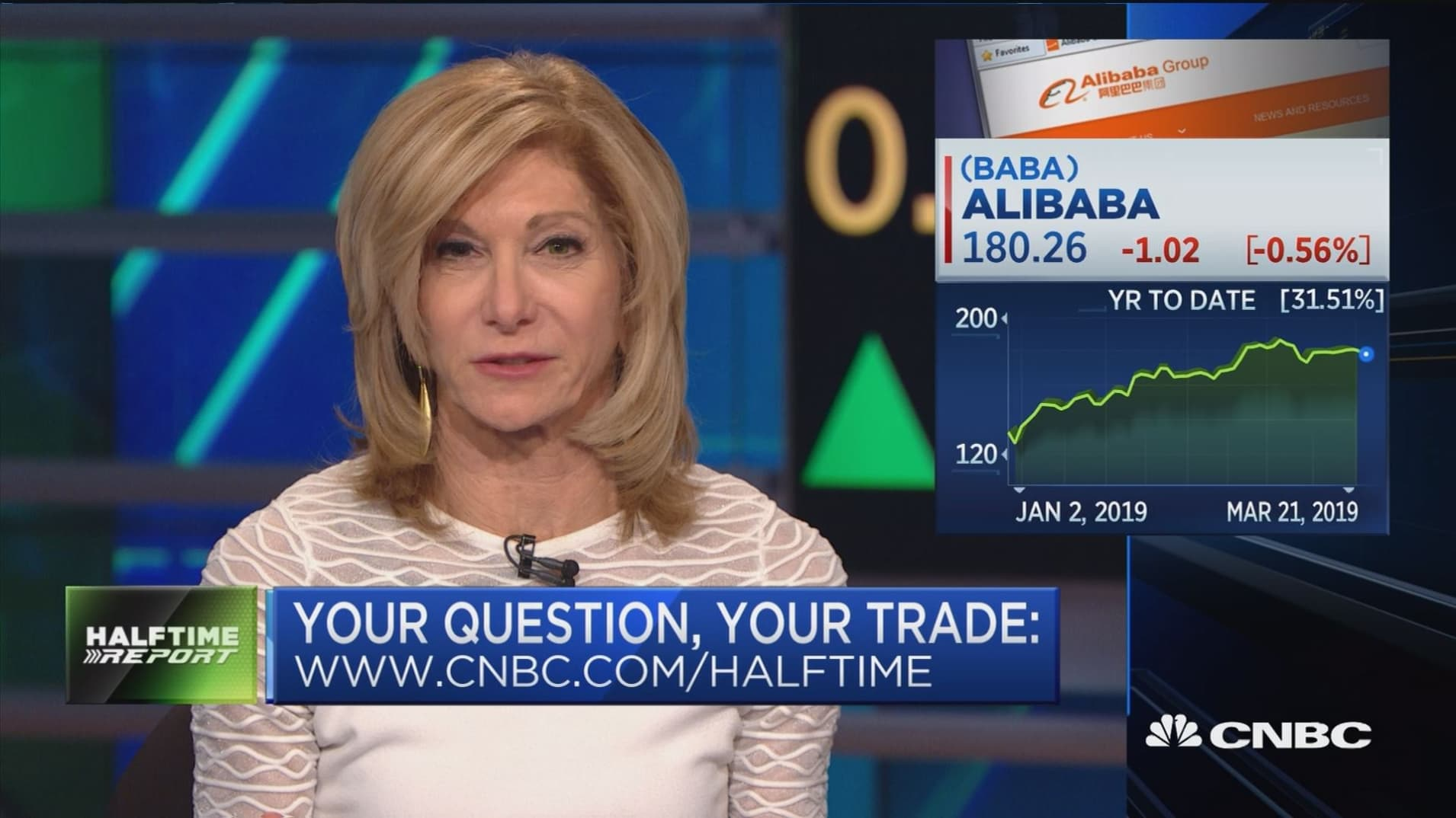 Is Alibaba a buy? Hold or sell General Mills? What's the deal with eBay? That and more in #AskHalftime