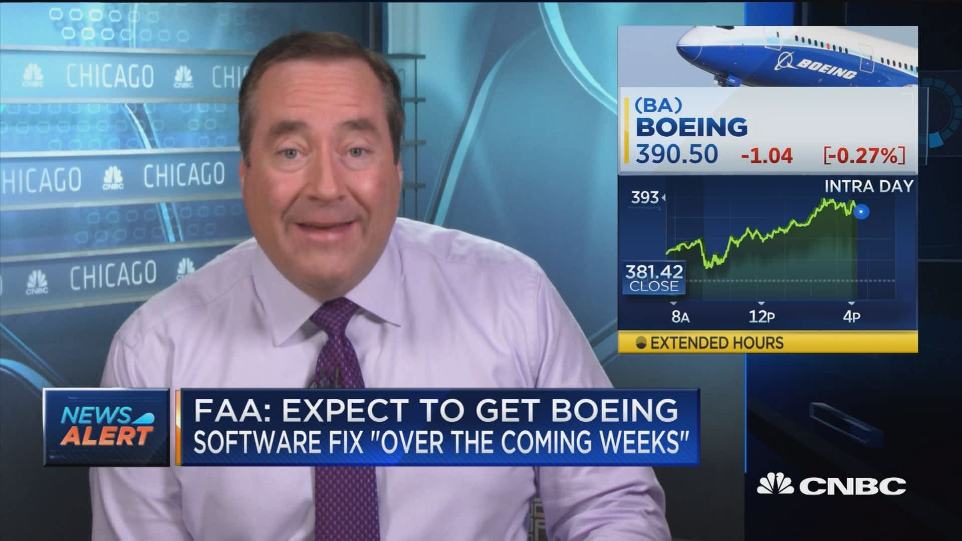 Boeing to submit final 737 Max fix for FAA review in 'coming weeks'