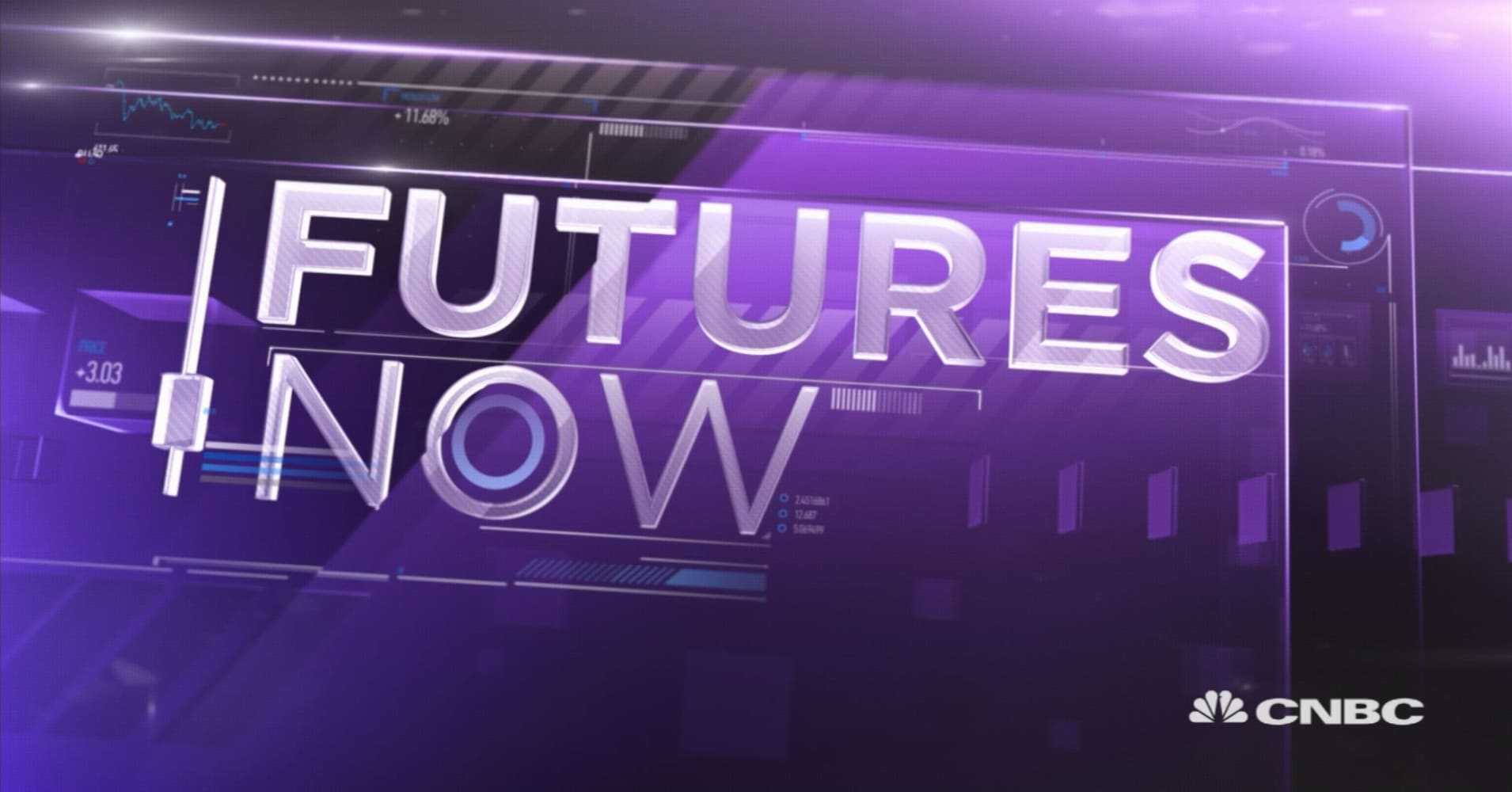 Futures Now, April 2, 2019