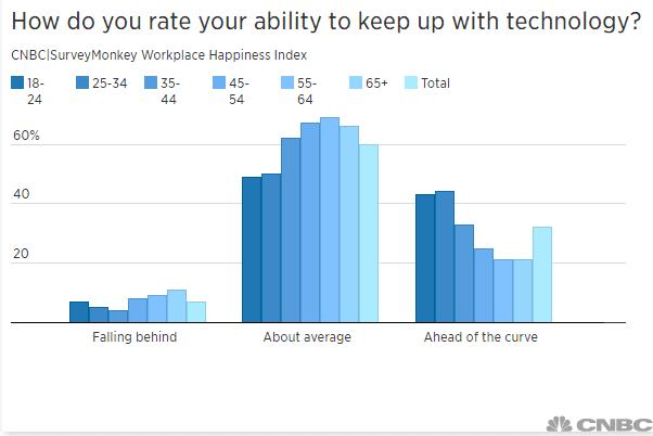 techjobs2