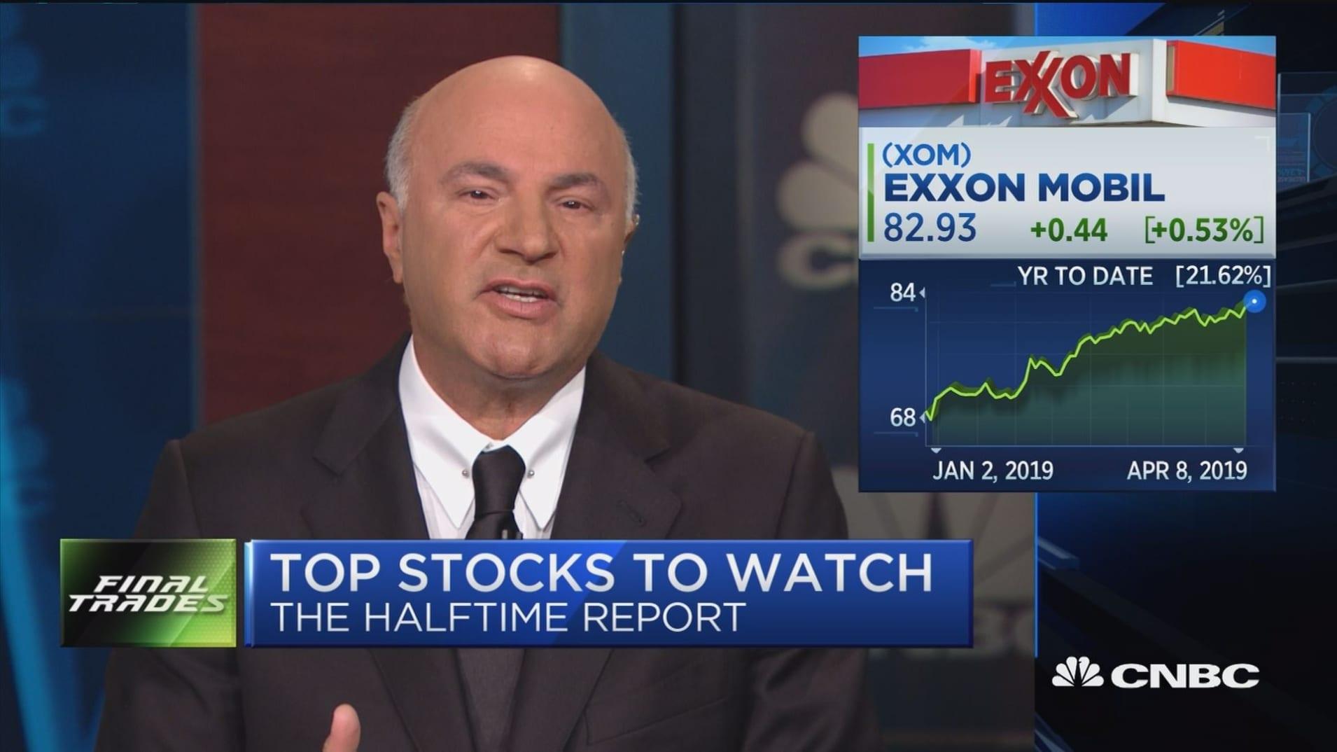Final trades: Exxon Mobil, Navient, Starbucks, biotech & the banks