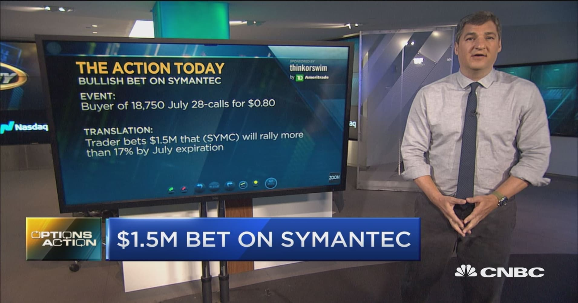 One trader just made a huge bet Symantec is heading for a rally