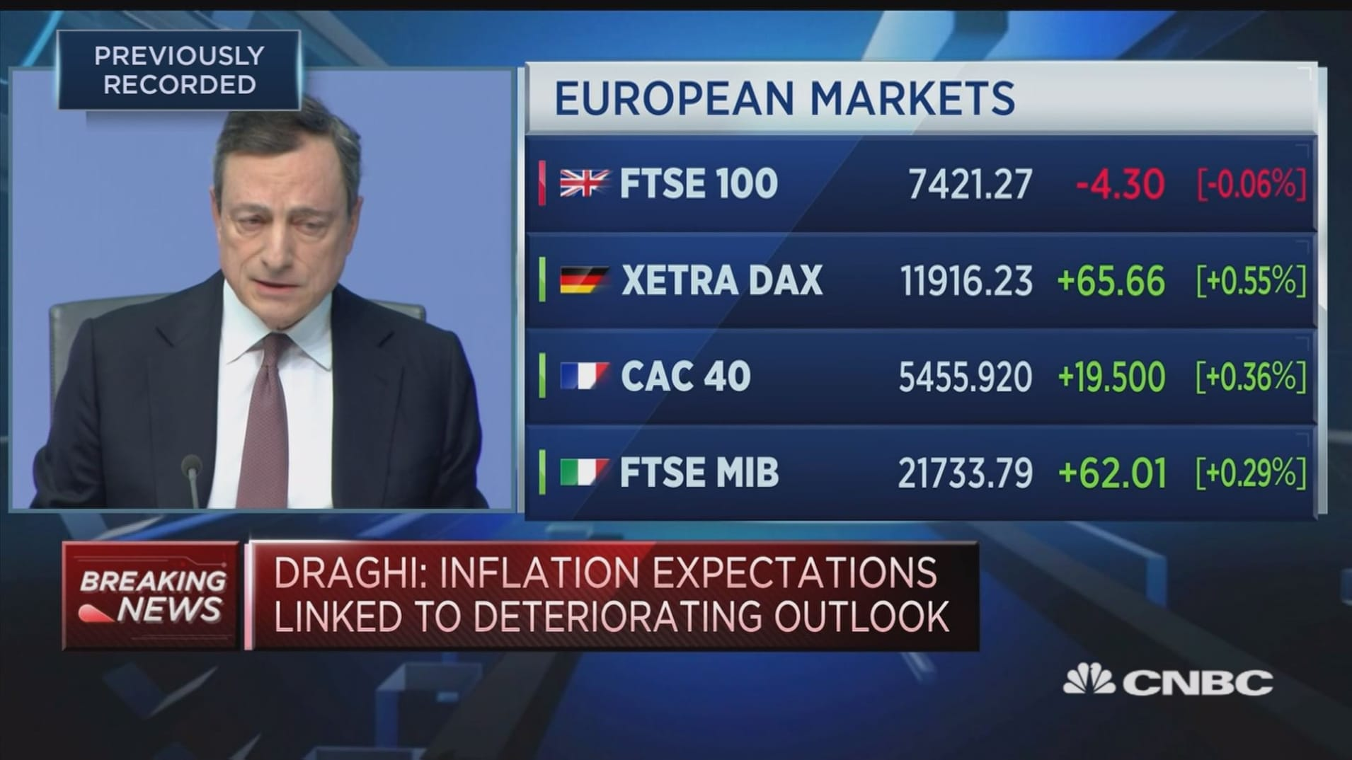 ECB's Draghi says Trump's tariff threats are hurting confidence in Europe