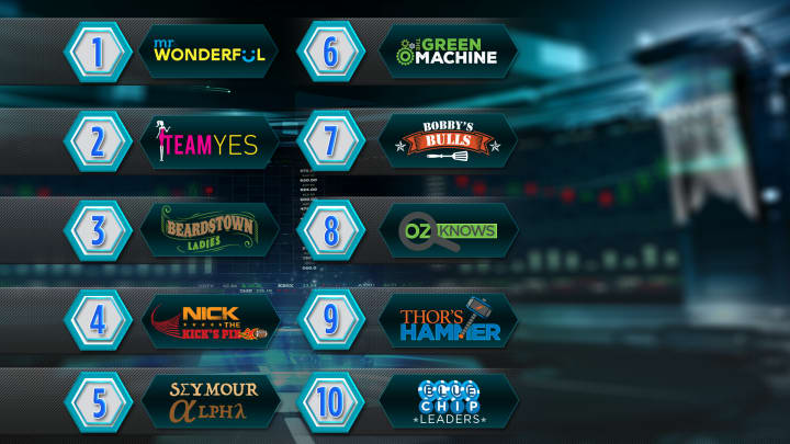 2019 CNBC Stock Draft teams