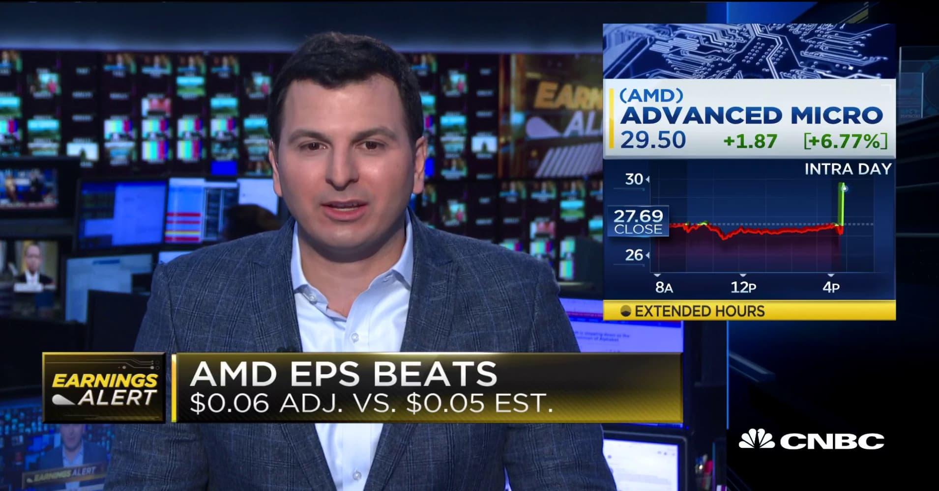 AMD beats earnings, revenue expectations