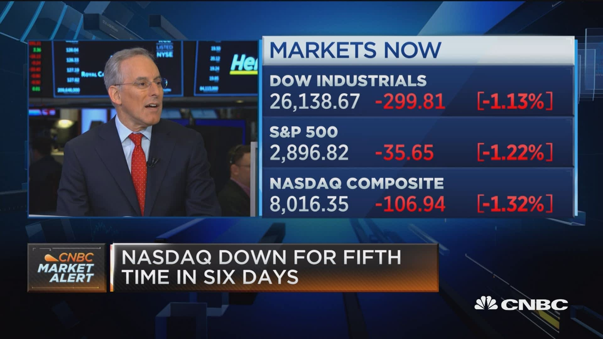 Goldman's chief U S  equity strategist David Kostin breaks down how to  position in a trade war