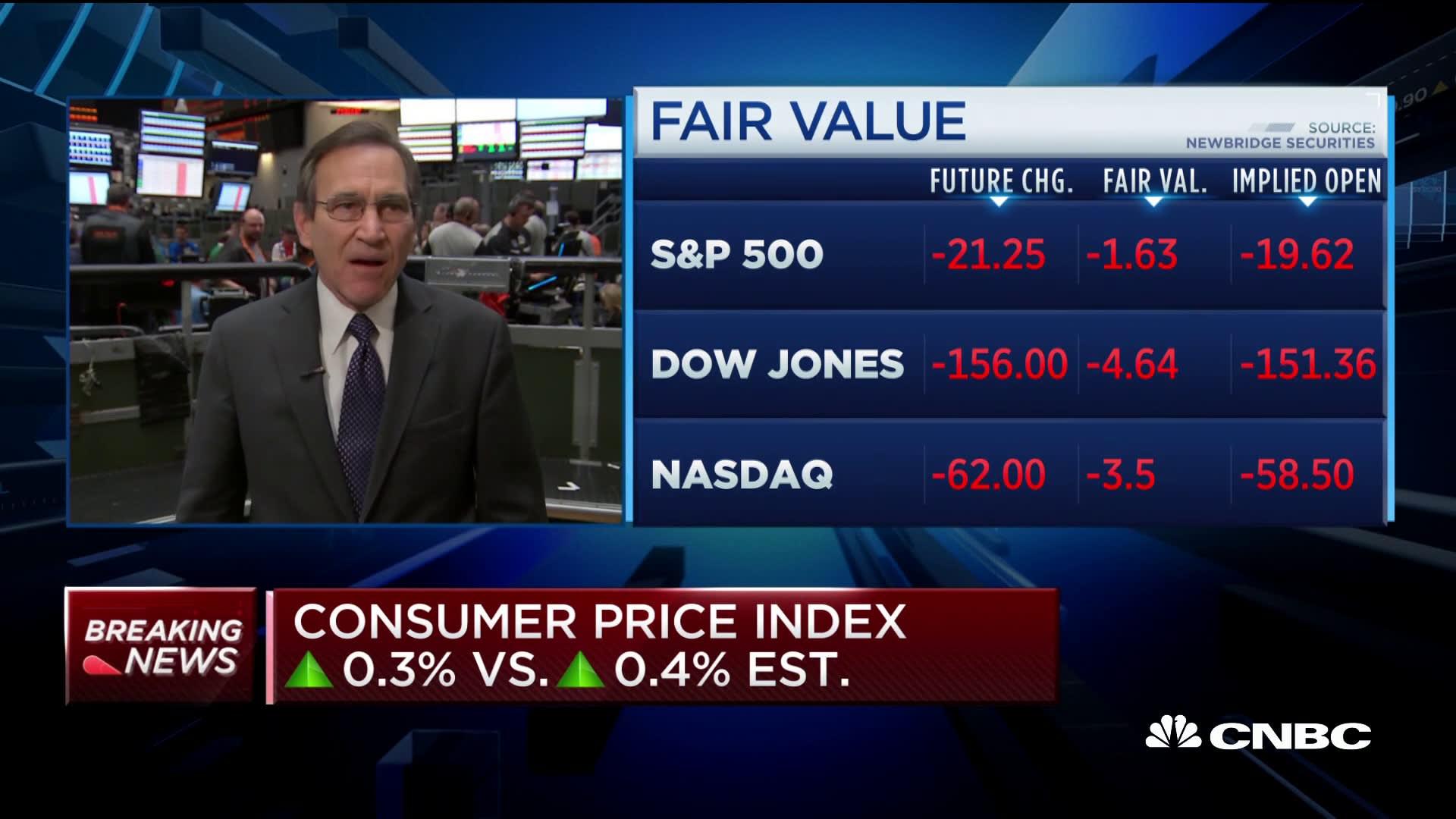 US consumer price index rose 0 3 percent in April