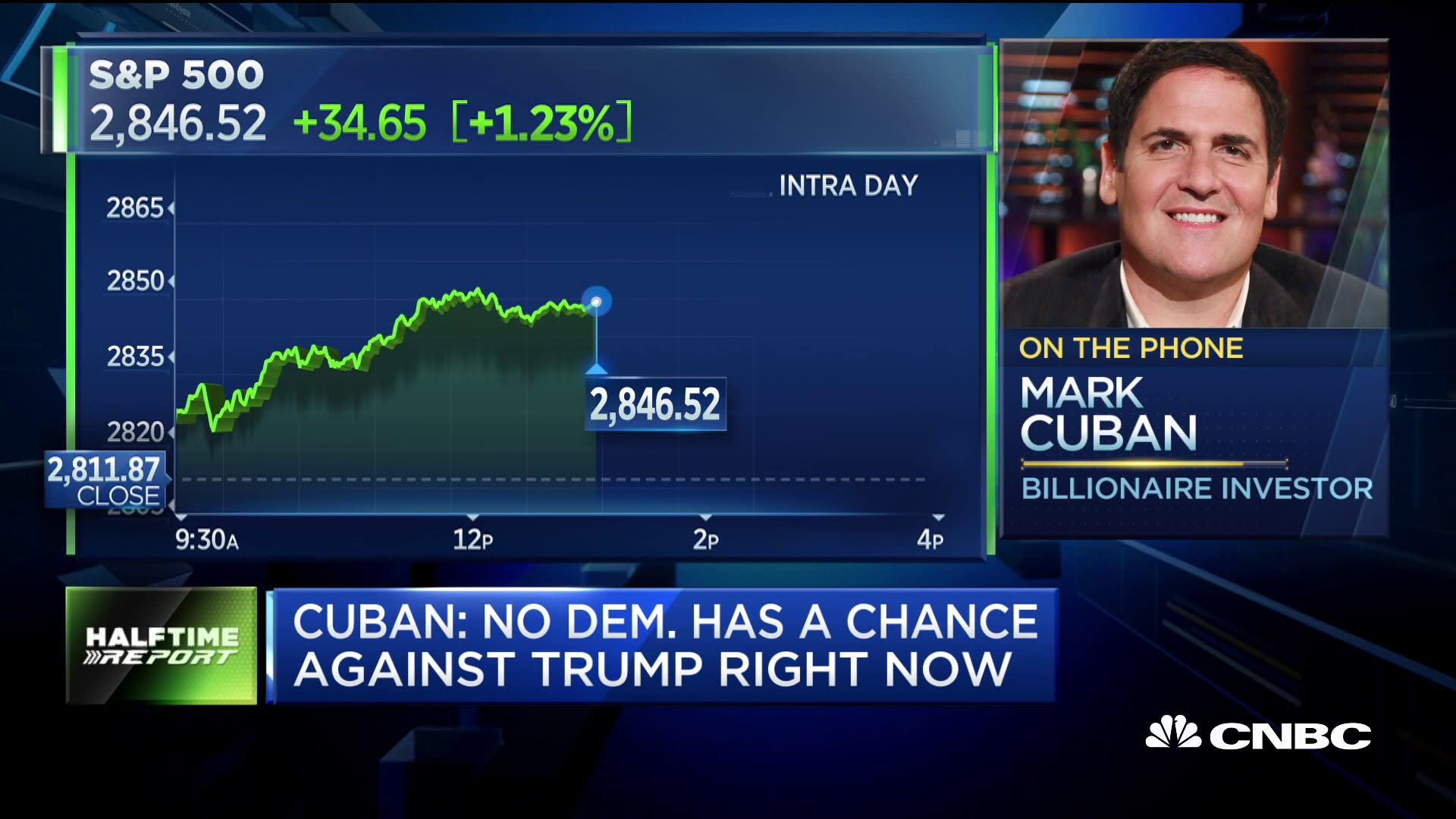 Mark Cuban leaves open possibility of running for president as an independent
