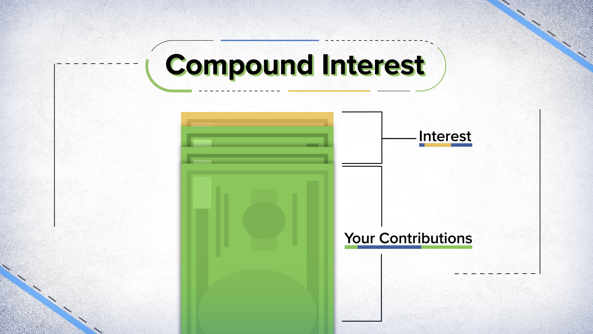 Compound interest can help you get rich or go broke — here's how